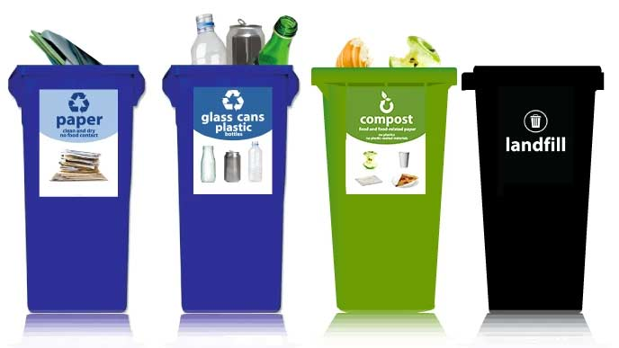 labels-side-by-side-recycling-bin-station