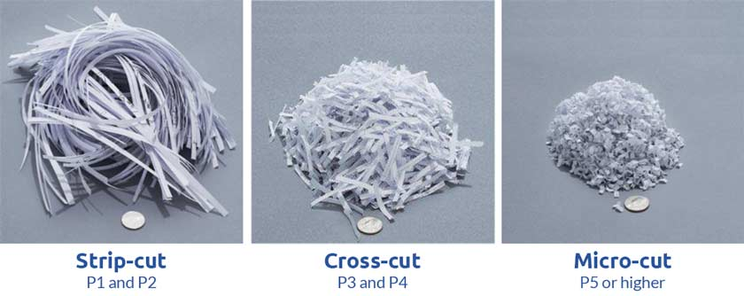 difference-strip-cut-cross-cut-micro-cut-paper-shredder