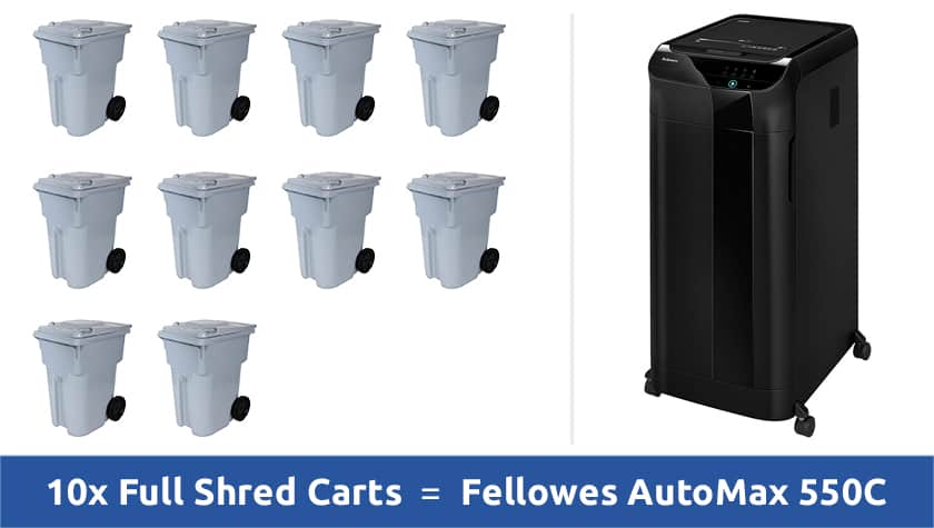 10-shred-carts-is-heavy-duty-shredder