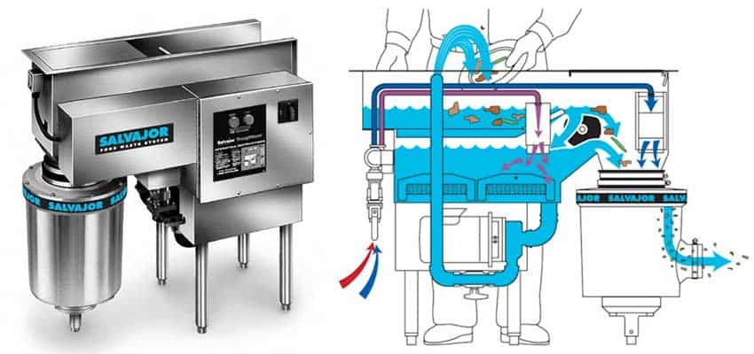 Salvajor-TroughVeyor-food-waste-disposal-system