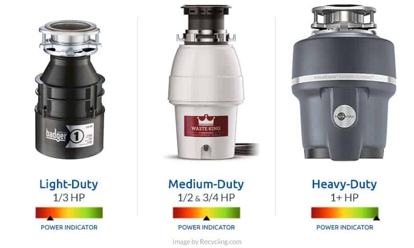 light-medium-heavy-duty-food-waste-disposals-compared
