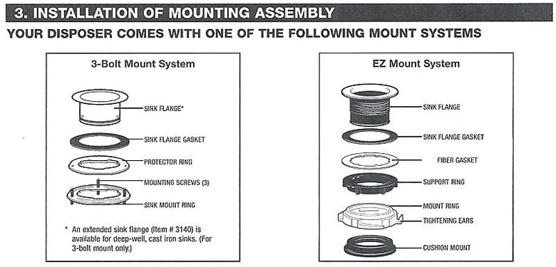 garbage-disposal-parts-3-bolt-mount-ez-mount-system