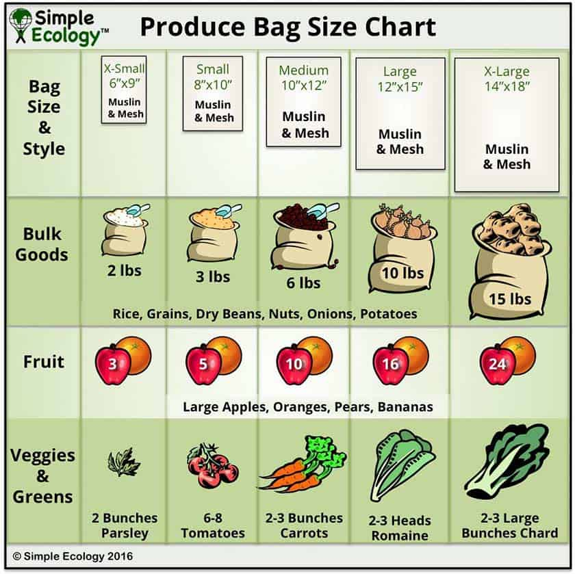 produce-bag-size-chart-by-Simple-Ecology