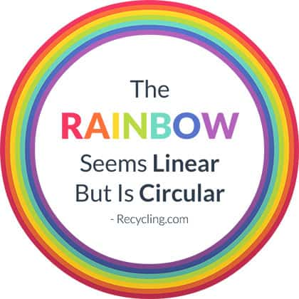 zero-waste-der-regenbogen-scheint-linear-ist-aber-kreisförmig