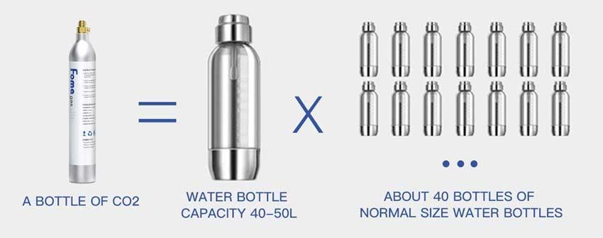 carbonator-co2-cartridge-for-40-bottles