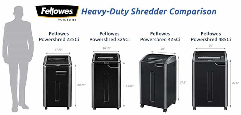 Fellowes-Powershred-Comparison-Heavy-Duty-Shredders-225ci-325ci-425ci-485ci