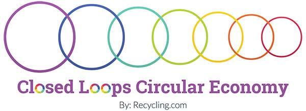 zero-waste-kringloop-circulaire-economie