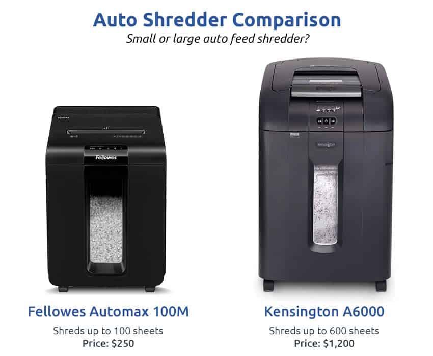 small-vs-large-auto-shredder