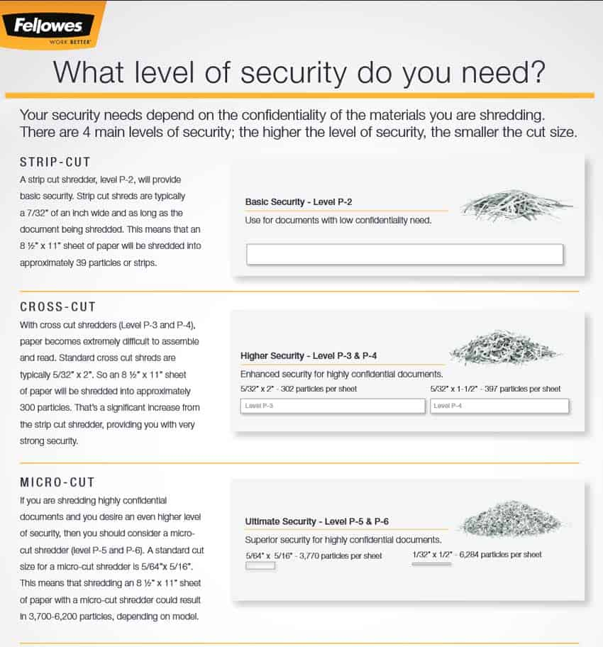 Sicherheitsniveau-Fellowes-Papierzerkleinerer