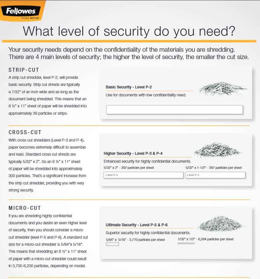 Was-für-ein-Sicherheitsniveau-Gefährten-Papierzerkleinerer