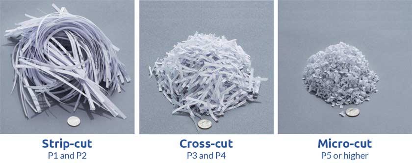 unterschied-streifenschnitt-querschnitt-partikelschnitt-aktenvernichter