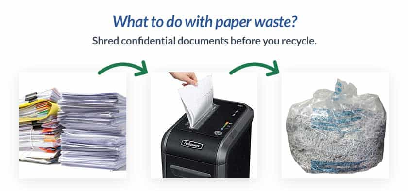 what-to-do-with-confidential-paper-waste-office