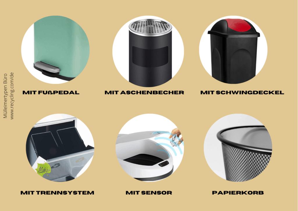 Mülleimer Büro - Mülltypen